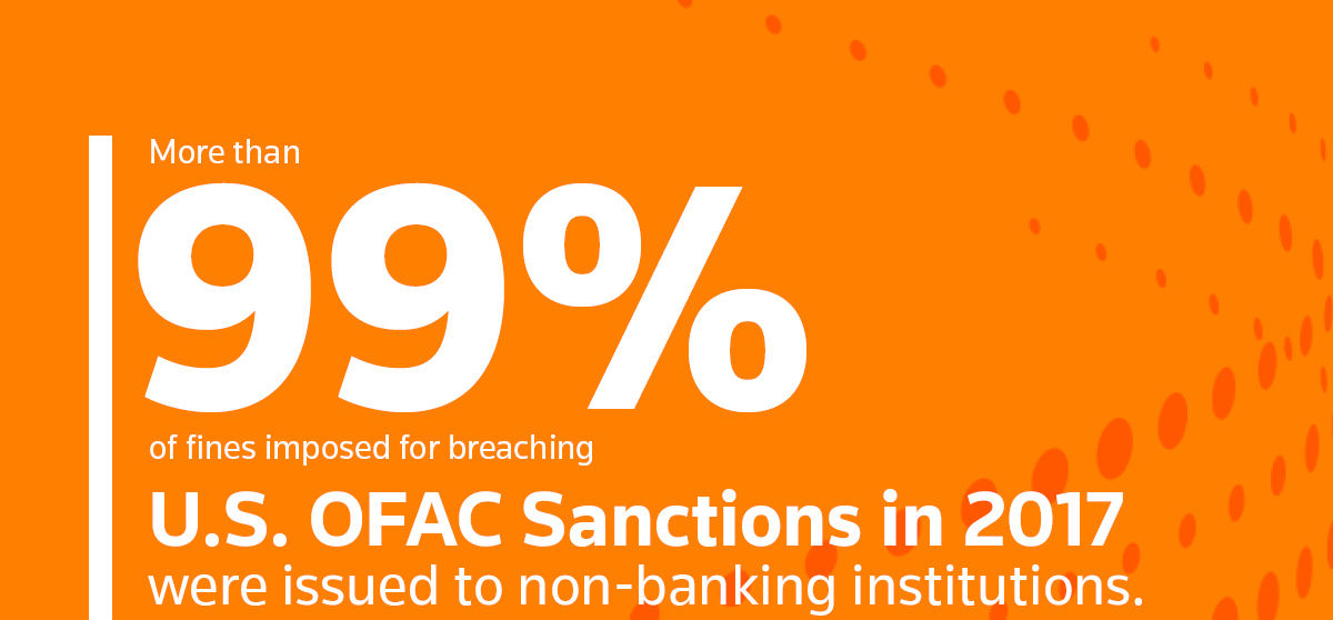 A focus on corporate treasury regulation in 2018. U.S. OFAC sanctions statistic