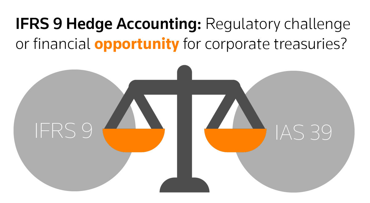 A focus on corporate treasury regulation in 2018. IFRS Hedge Accounting