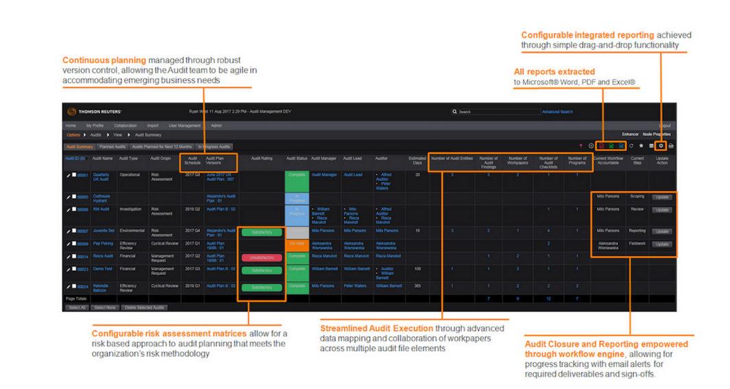 The nimble approach to audit management. Thomson Reuters Audit Management Dashboard