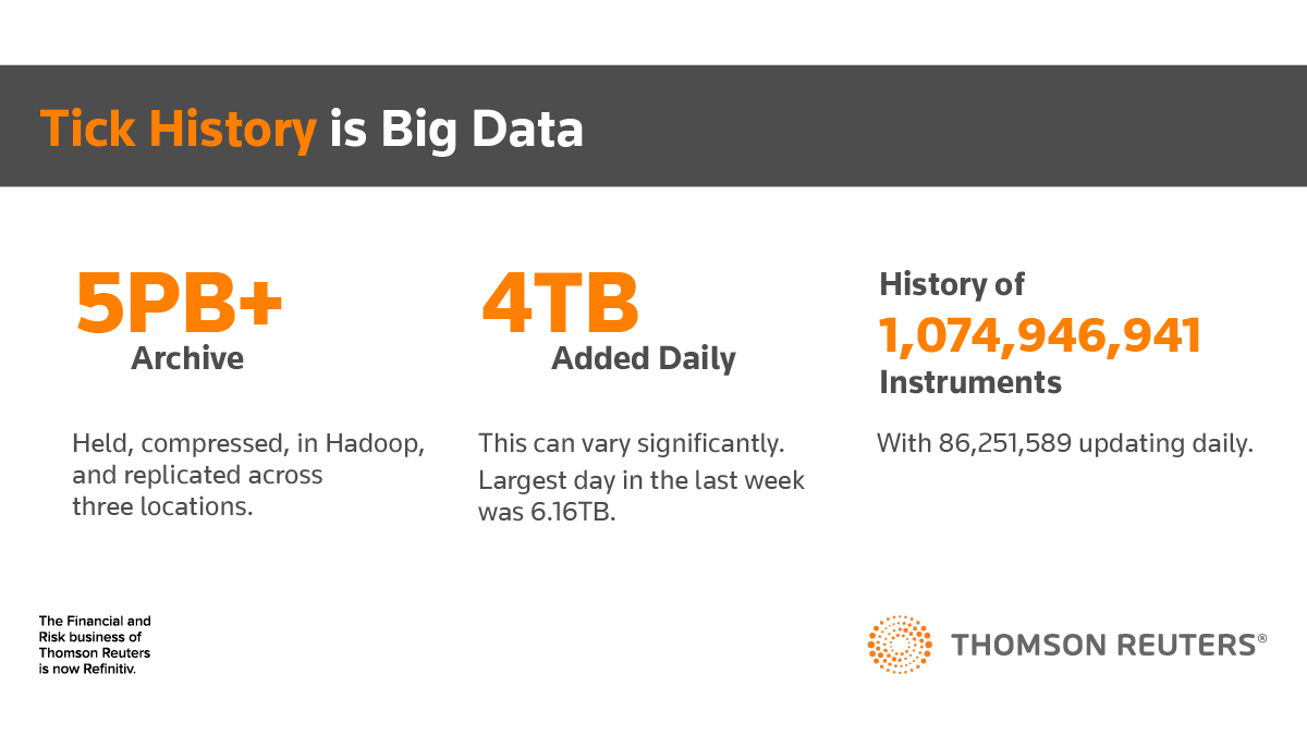 Tick History is Big Data. Why consume Tick History via the cloud