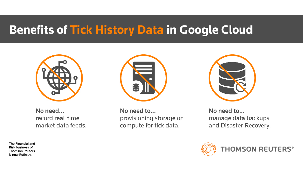 Benefits of Tick History Data in Google Cloud. Why consume Tick History via the cloud