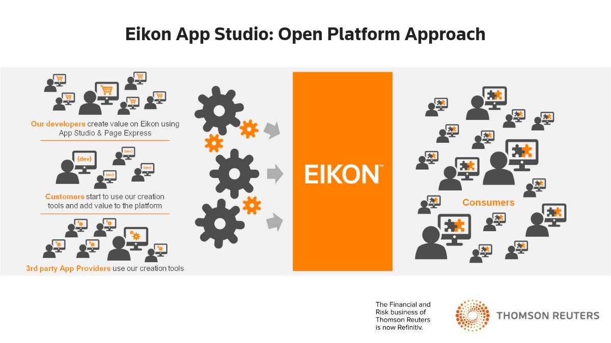 Eikon App Studio: Open Platform Approach. Eikon App Studio: 3 apps to try for free