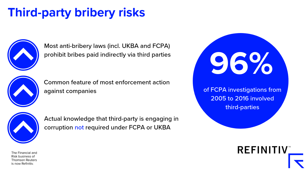 Current challenges in anti-bribery corruption compliance. Fighting bribery and corruption: The experts' view