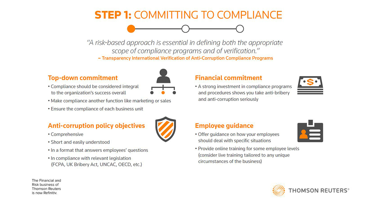 Committing to compliance