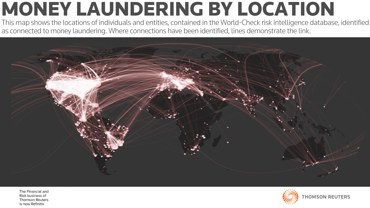 Money laundering map