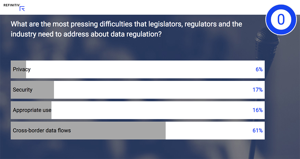 Navigating GDPR and data regulation in Asia
