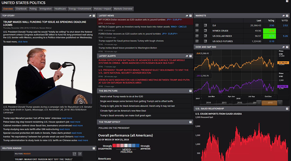 Trump Administration app. How Eikon apps and tools covered 2018