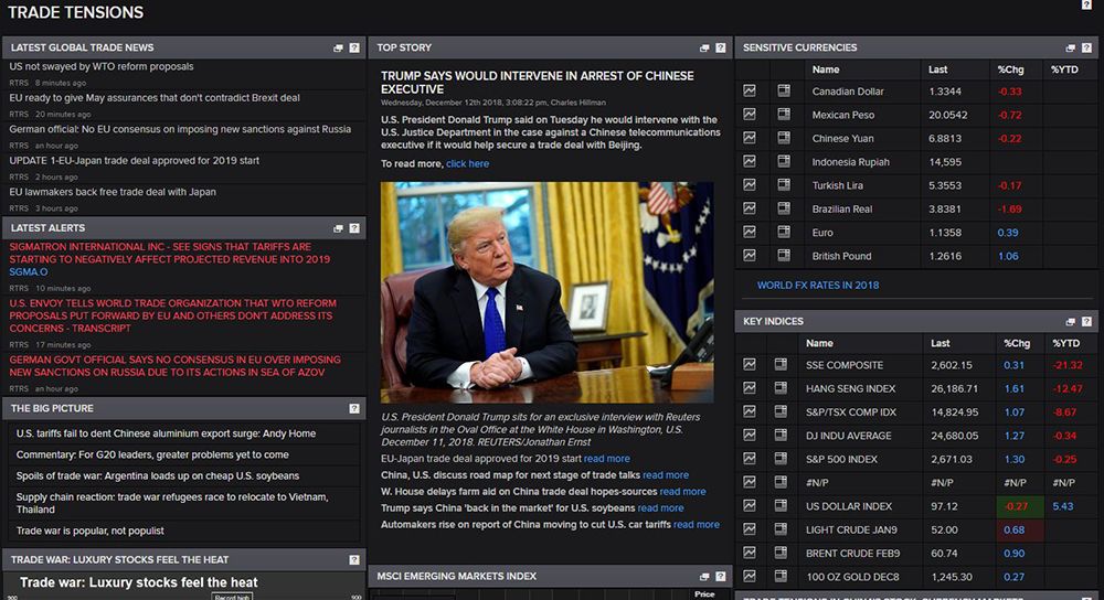 Trade Tensions app. How Eikon apps and tools covered 2018
