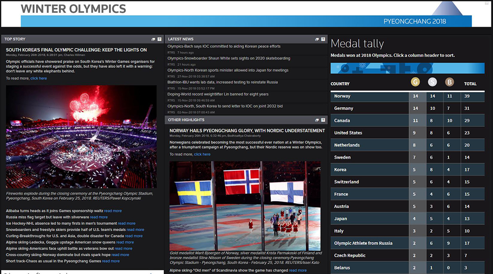 Winter Olympics 2018 app. How Eikon apps and tools covered 2018