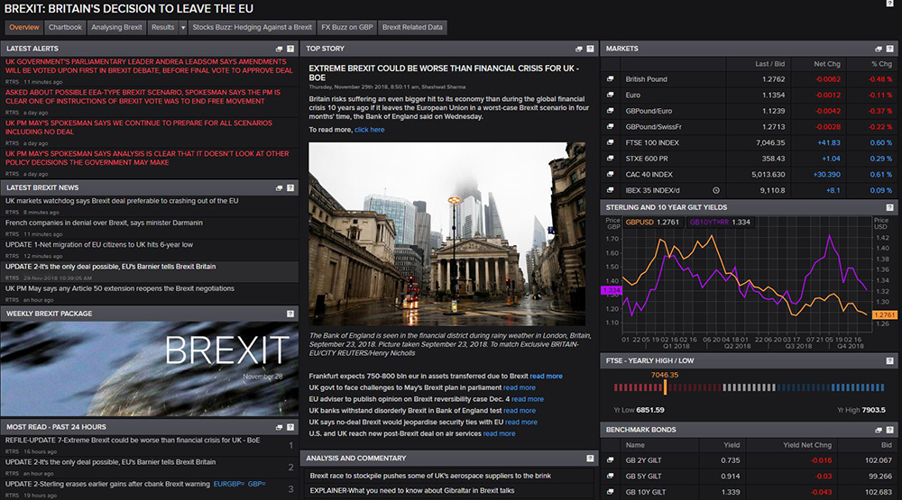 Brexit app. How Eikon apps and tools covered 2018
