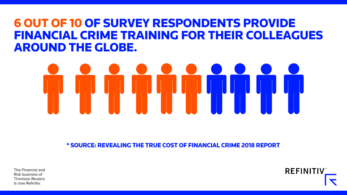 True cost of financial crime report statistic. On the trail of white collar crime