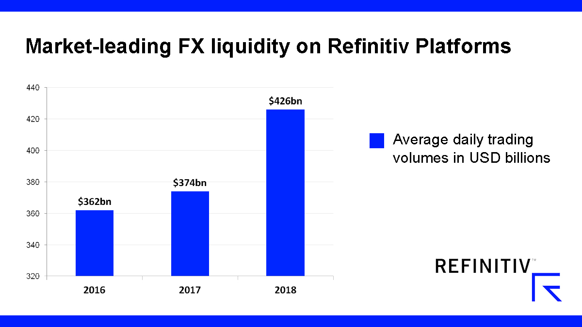 Market-leading FX liquidity on Refinitiv Platforms. Smarter ways to trade FX in 2019