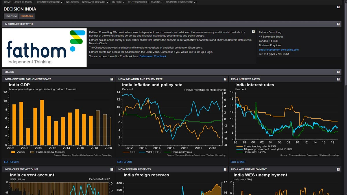 Curated charts and analysis from Refinitiv Datastream(R) in Eikon. India's 2019 election: Get trusted coverage on Eikon