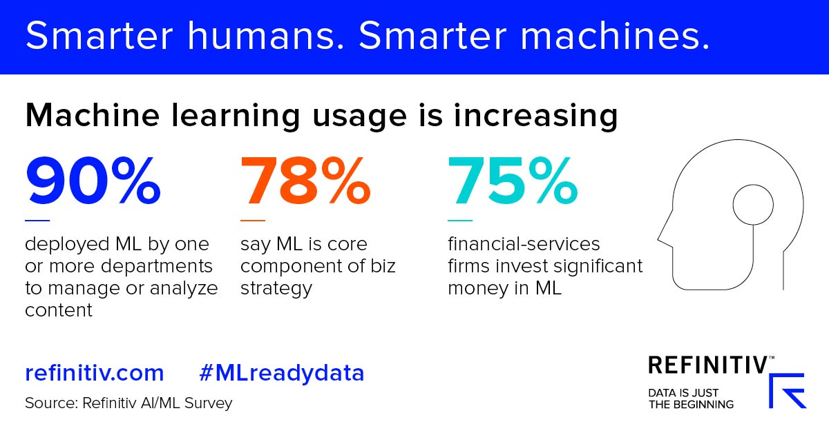 Machine learning usage is increasing. The machine learning trends transforming finance
