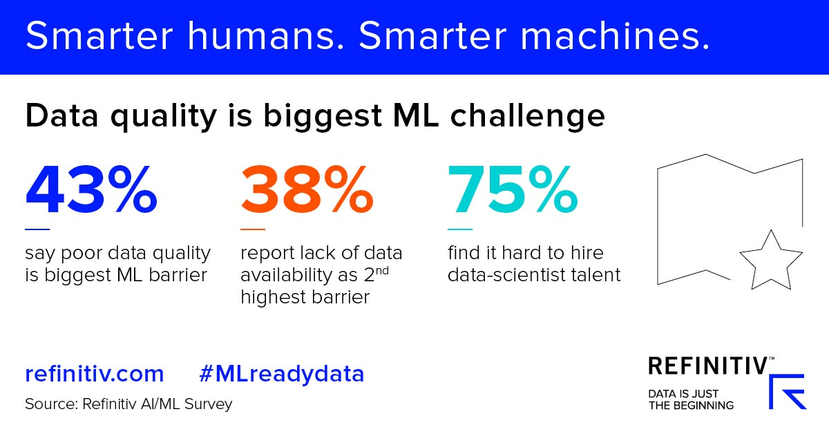 Data quality is biggest ML challenge. The machine learning trends transforming finance