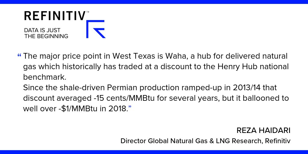 Reza Haidari quote. Texas giveaway as natural gas price goes below zero