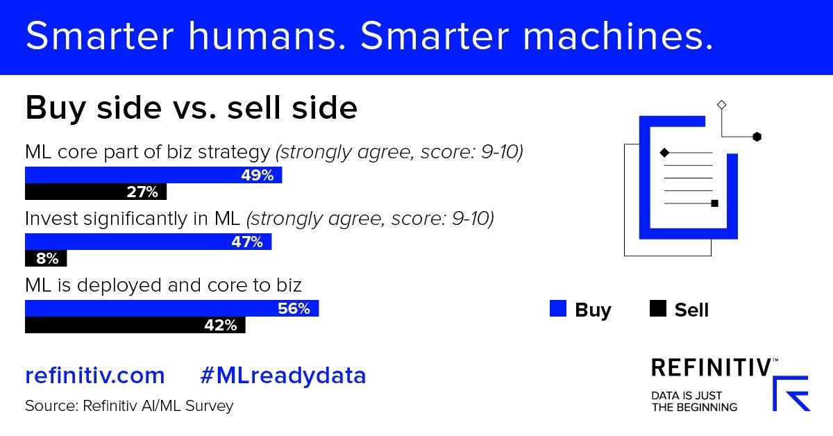 Smarter humans. Smarter machines. Buy-side vs sell-side