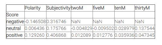 News Sentiment Analysis with Eikon Data APIs   Refinitiv Perspectives