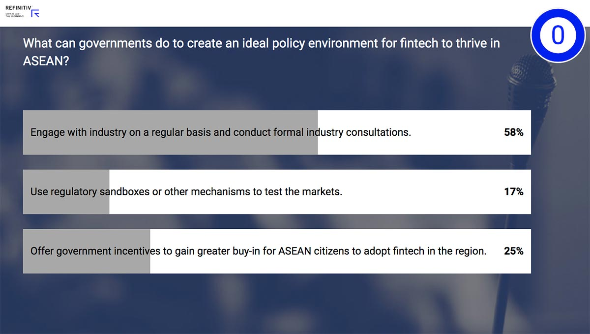 What can governments do to create an ideal policy environment for fintech to thrive in ASEAN? Championing fintech innovation in ASEAN