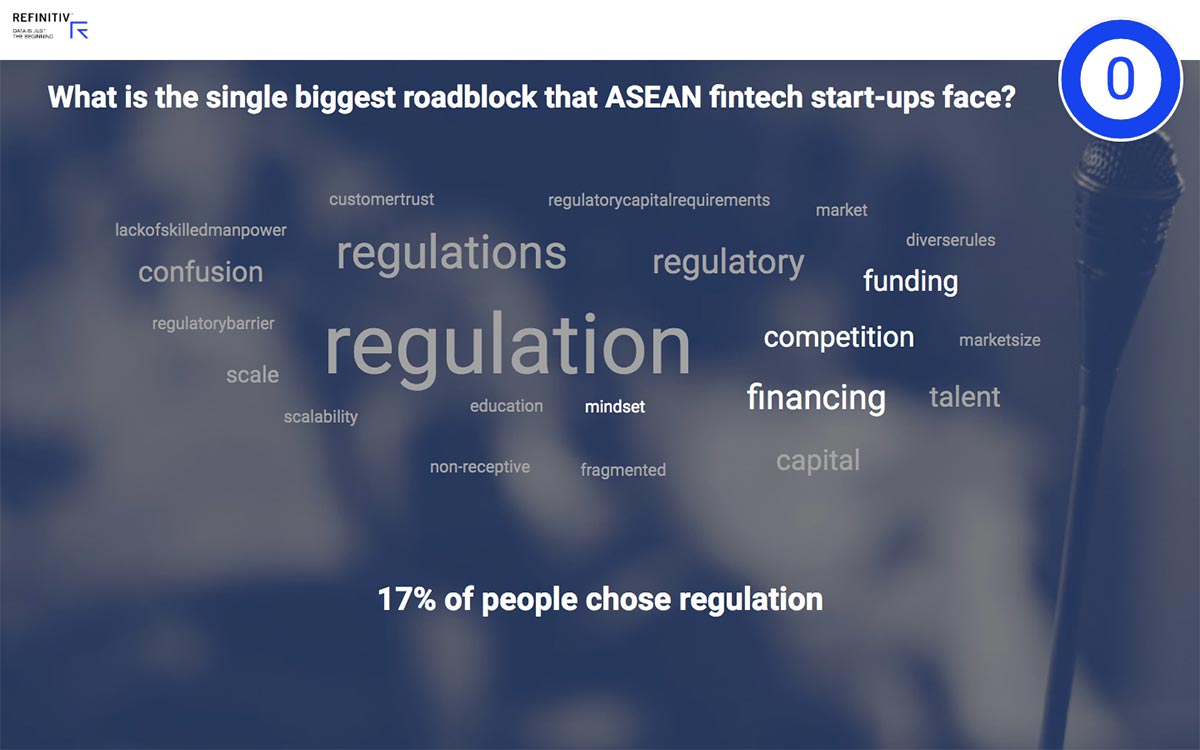 What is the single biggest roadblock that ASEAN fintech start-ups face?