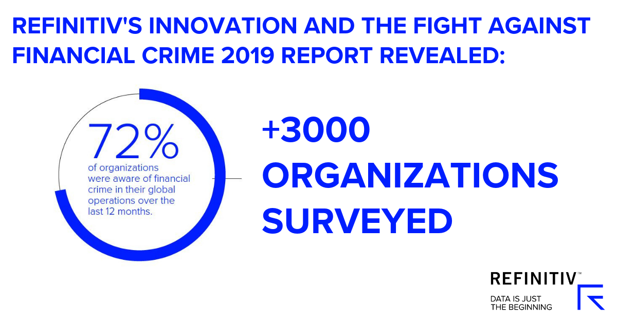 Refinitiv's innovation and the fight against financial crime 2019 report revealed