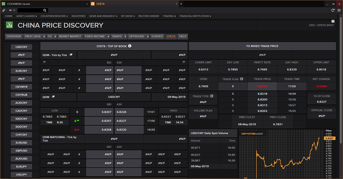 CFETS in Eikon. New opportunities using China market data