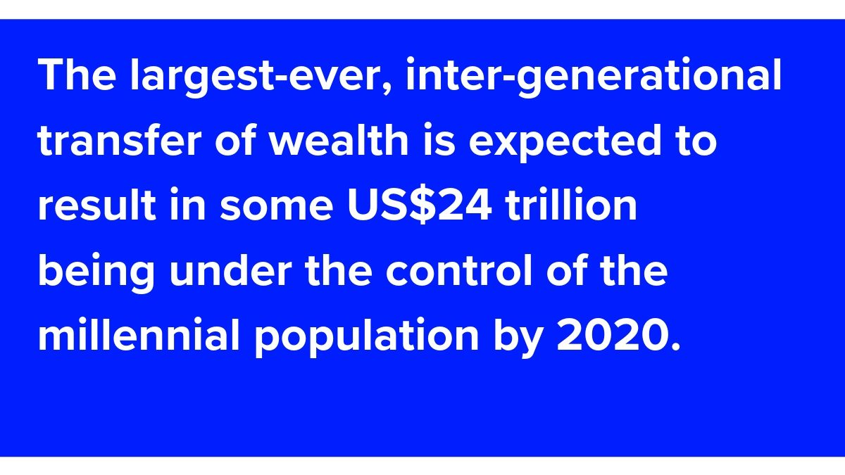 The largest-ever, inter-generational transfer of wealth is expected to result in some US$24 trillion being under the control of the millennial population as early as next year.