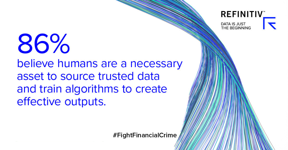 86% believe humans are a necessary asset to source trusted data and train algorithms to create effective outputs