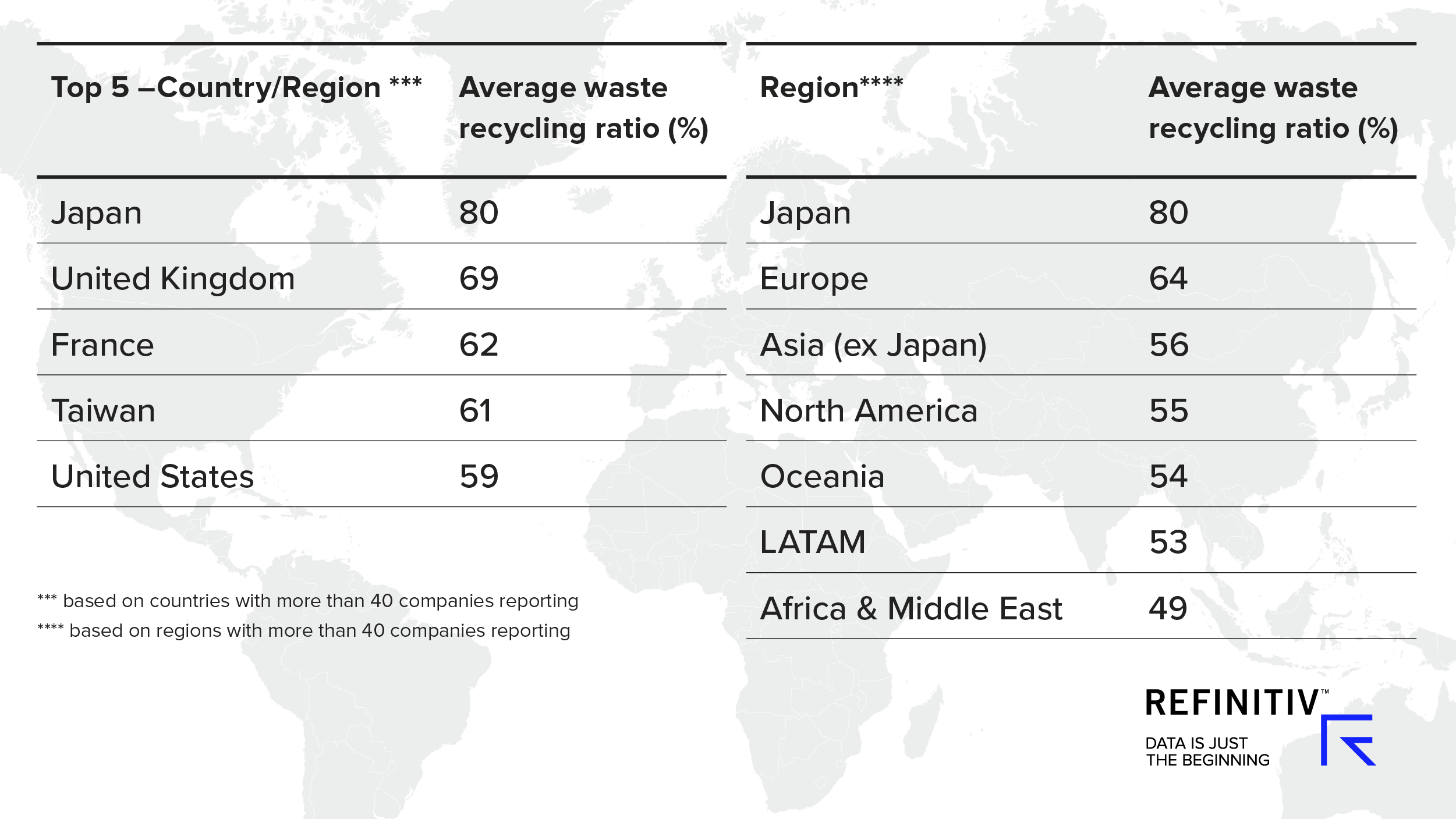 Who's recycling to protect the planet?