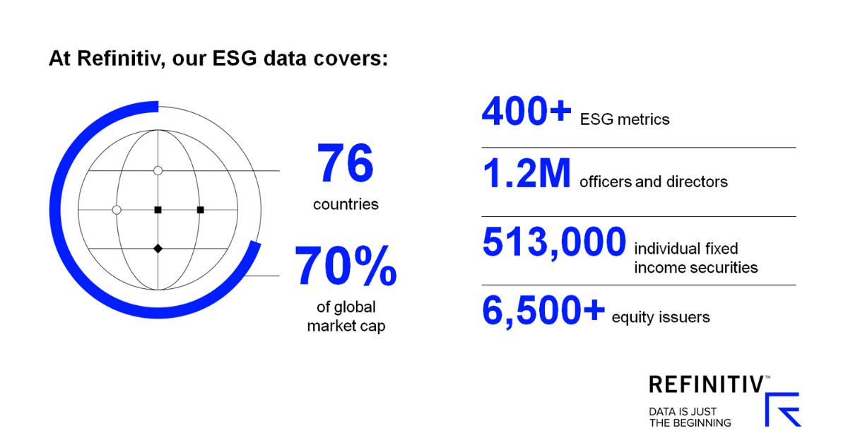 ESG Data from Refinitiv