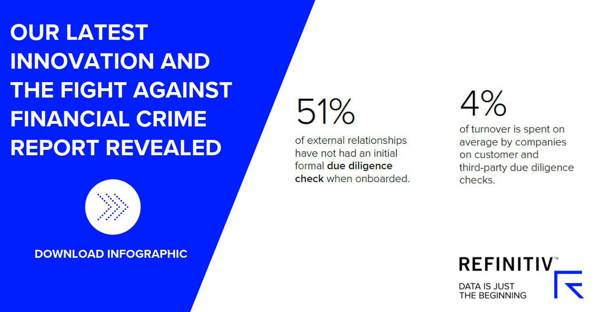 Our latest innovation and The fight Against Financial Crime report revealed