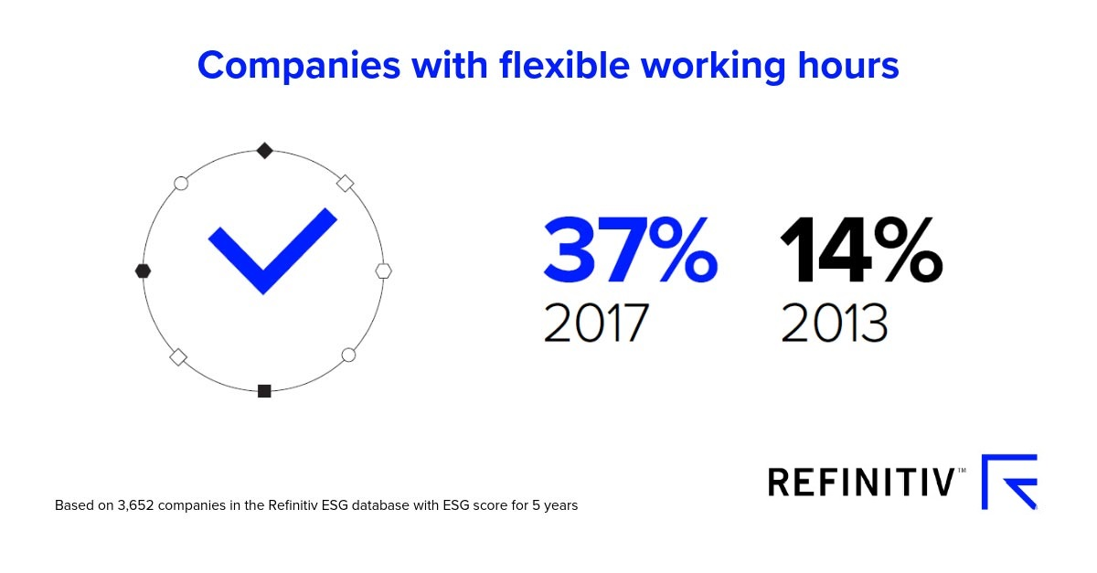 Companies with flexible hours. Promoting workplace diversity and inclusion