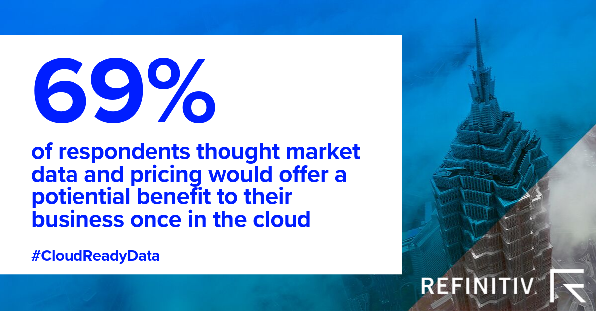 69 percent of respondents thought market data and pricing would offer a potential benefit to their business when hosted in the cloud