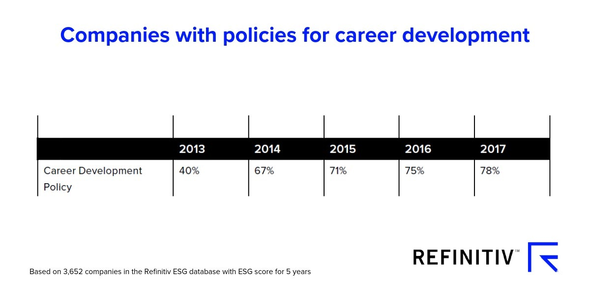 Companies with policies for career development. Promoting workplace diversity and inclusion