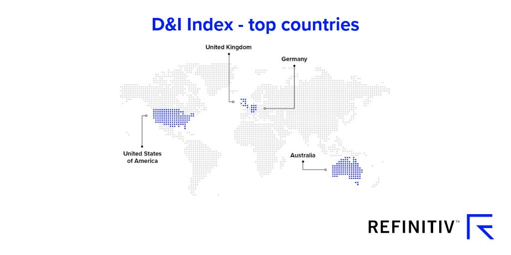 D&I Index – top countries. Promoting workplace diversity and inclusion