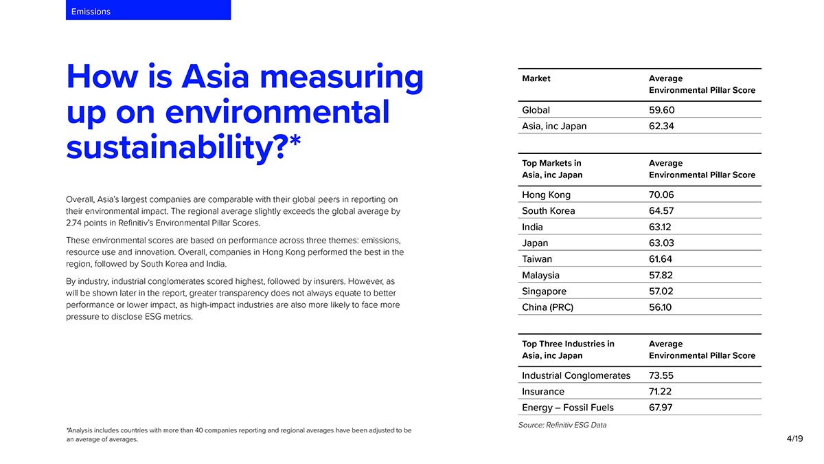 How is Asia measuring up on environmental sustainability? Financing a sustainable future in Asia