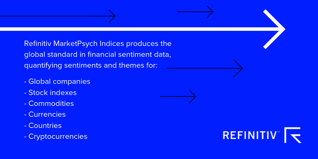 Refinitiv MarketPsych Indices