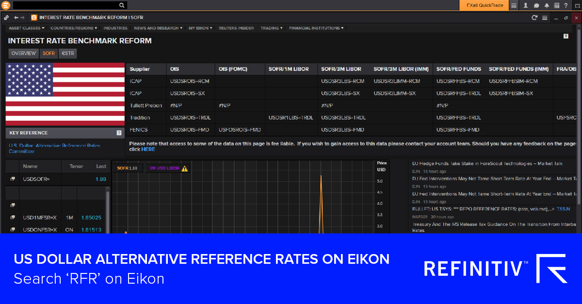 U.S dollar alternative reference rates on Eikon. The LIBOR transition: What you need to know