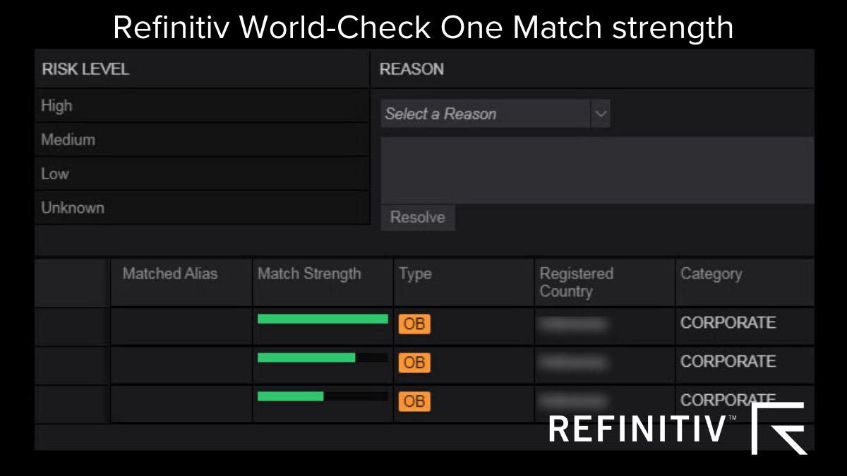 Refinitiv World-Check One Match strength. A name matching tool for sanctions risk