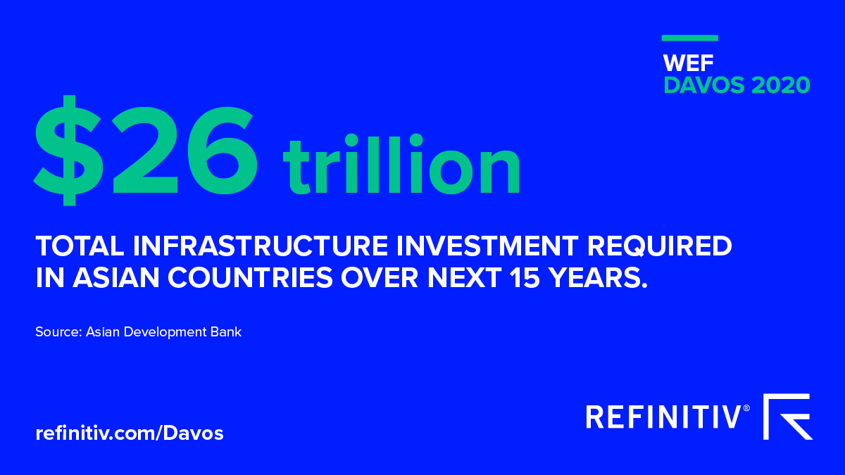 $26 trillion - the total infrastructure investment required in Asian countries over the next 15 years.