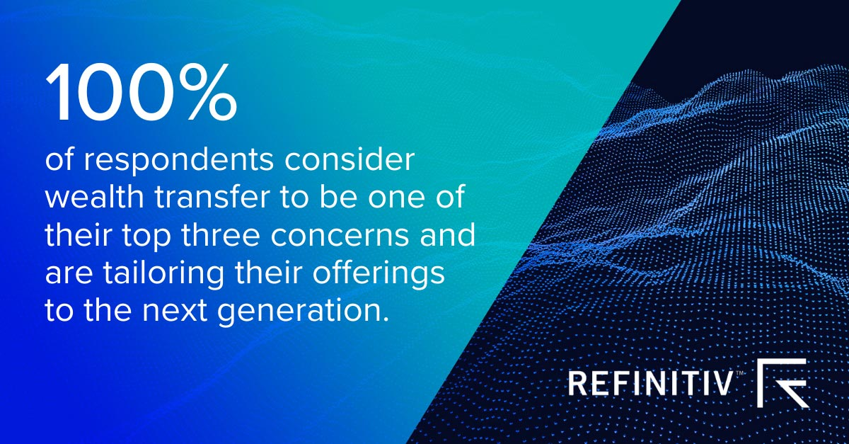100% of respondents consider wealth transfer to be one of their top three concerns and are tailoring their offerings to the next generation. How to enable personalized wealth management