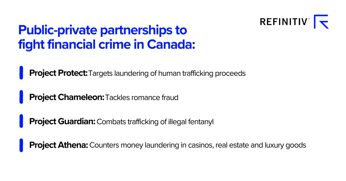 Initiatives where public-private partnerships fight financial crime in Canada. Boosting financial intelligence in Canada