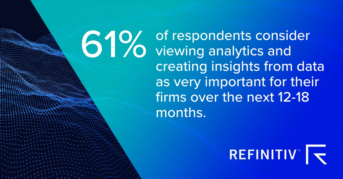 61% of respondents consider viewing analytics and creating insights from data as very important for their firms over the next 12-18 months. How to enable personalized wealth management