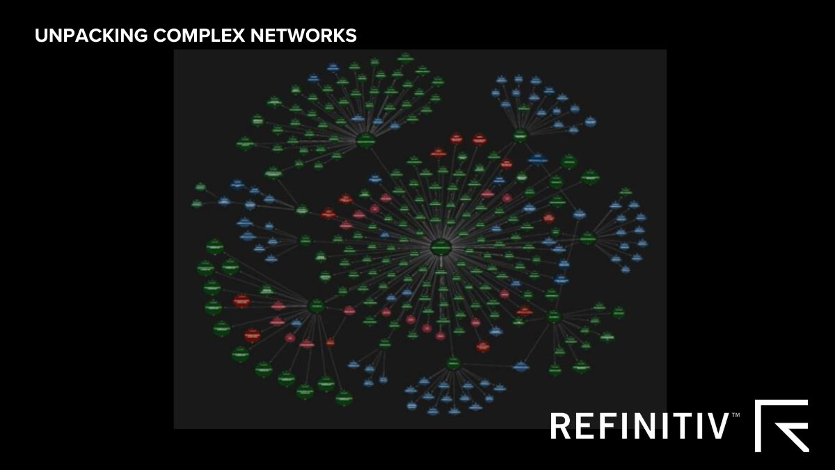 Image showing unpacking complex networks. Sanctions compliance in a shifting landscape