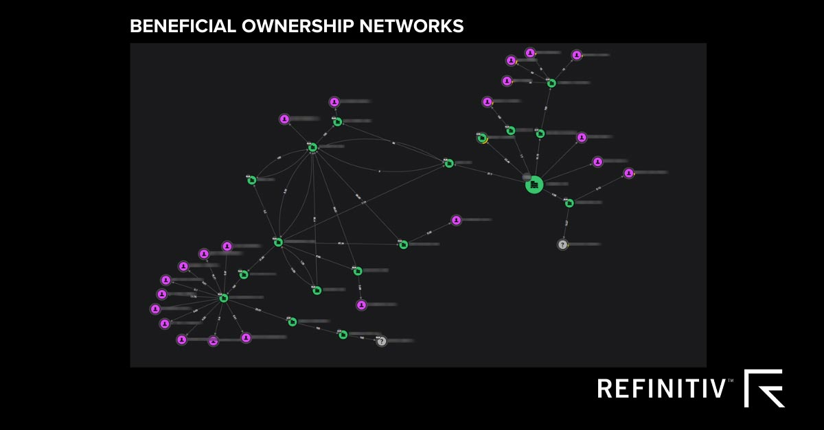 Beneficial ownership networks. Pinpointing oil and gas sector risks