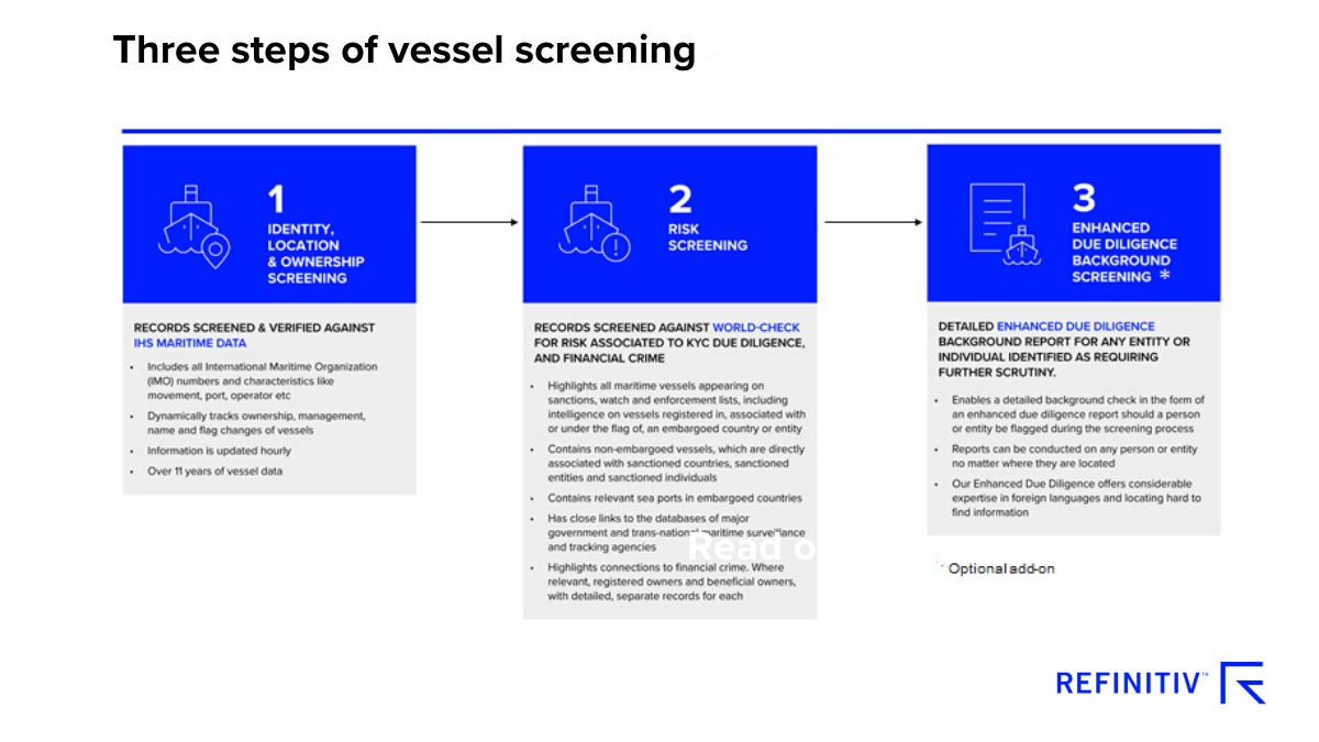 Three steps of vessel screening. Pinpointing oil and gas sector risks