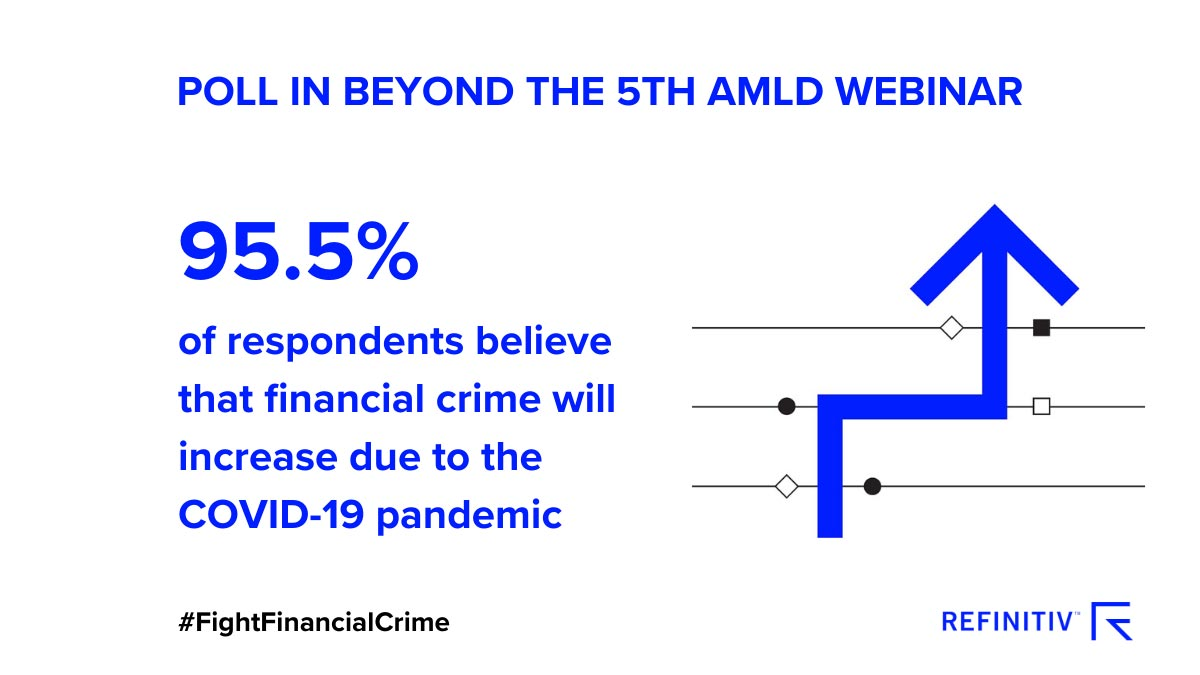 Poll in Beyond the 5th AMLD webinar. AML regulation: Beyond the 5th AMLD
