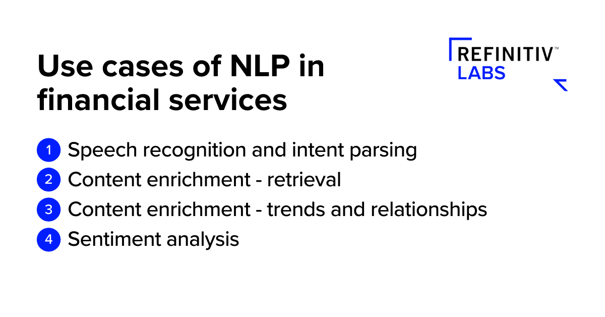 Refinitiv Labs visual highlighting the use cases of Natural Language Processing in financial services