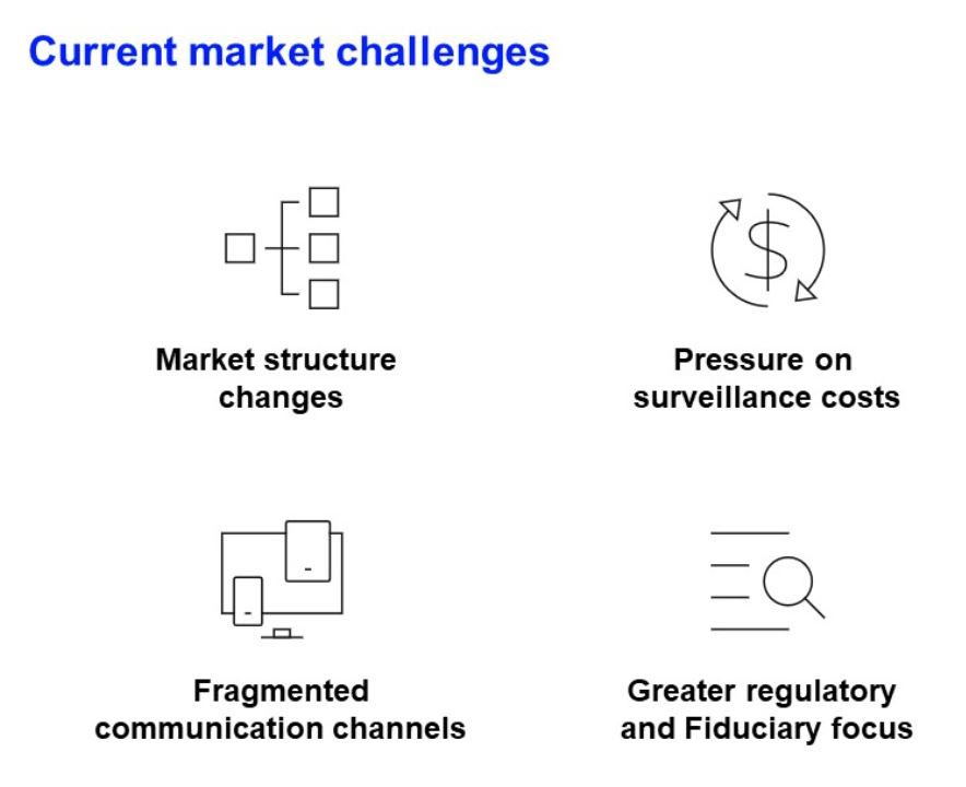 Current market challenges. Market abuse surveillance in one archive