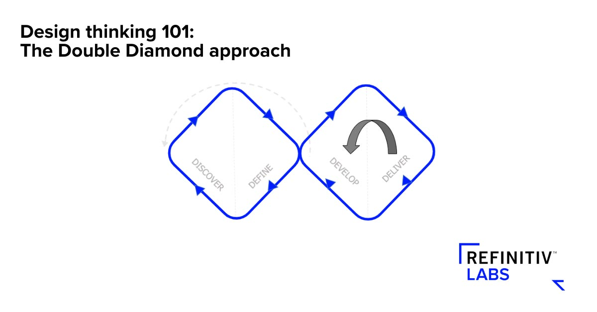 The Double Diamond 101. Design thinking and solving data problems